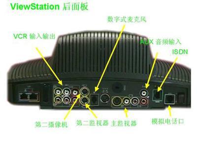 但s端子才用的是模拟信号