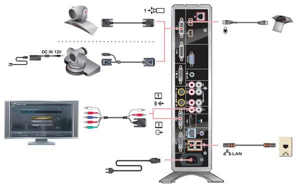 36+ Polycom Hdx8000 Manual